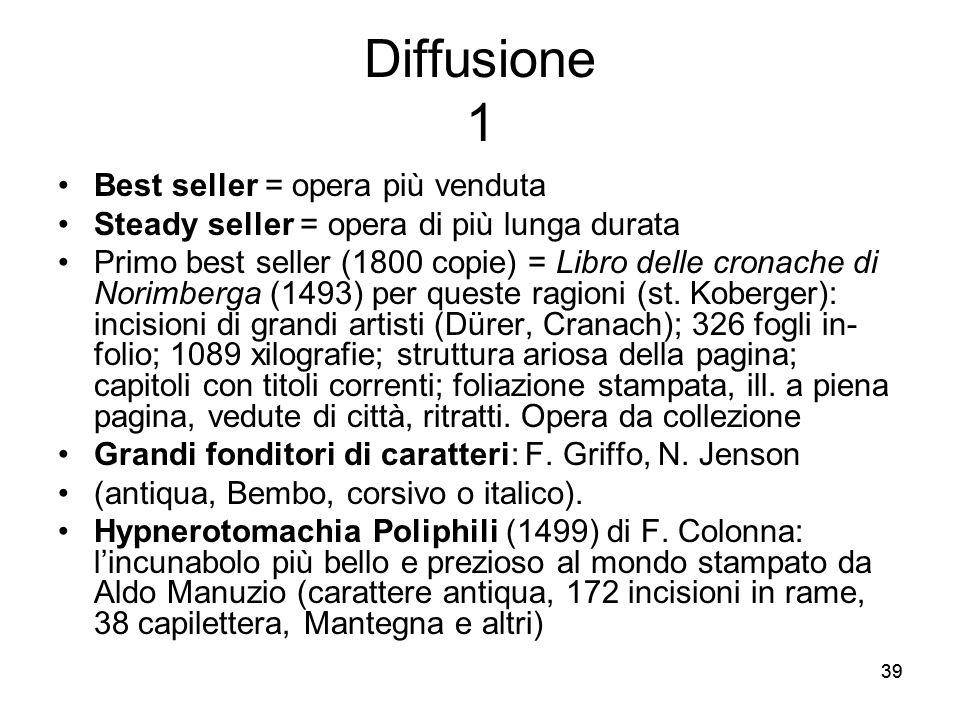 Diffusione 1 Best seller = opera più venduta