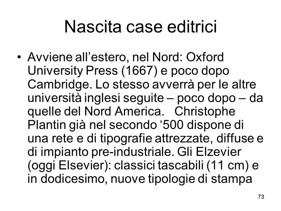 Nascita case editrici