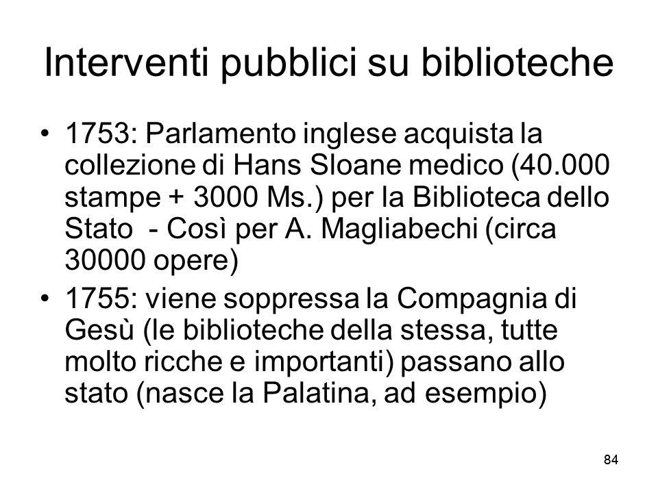 Interventi pubblici su biblioteche