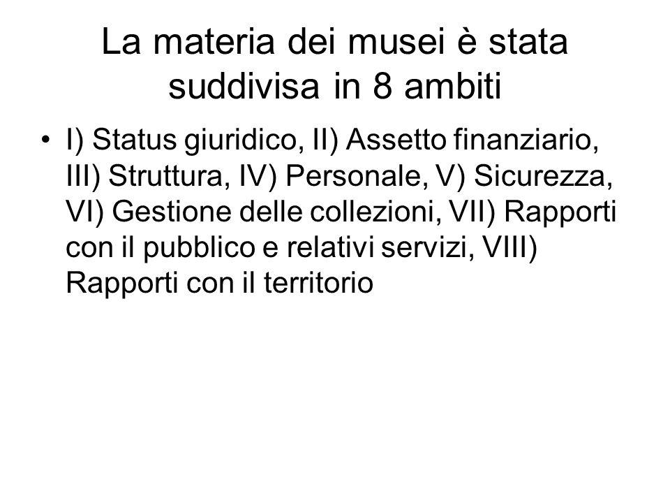 La materia dei musei è stata suddivisa in 8 ambiti