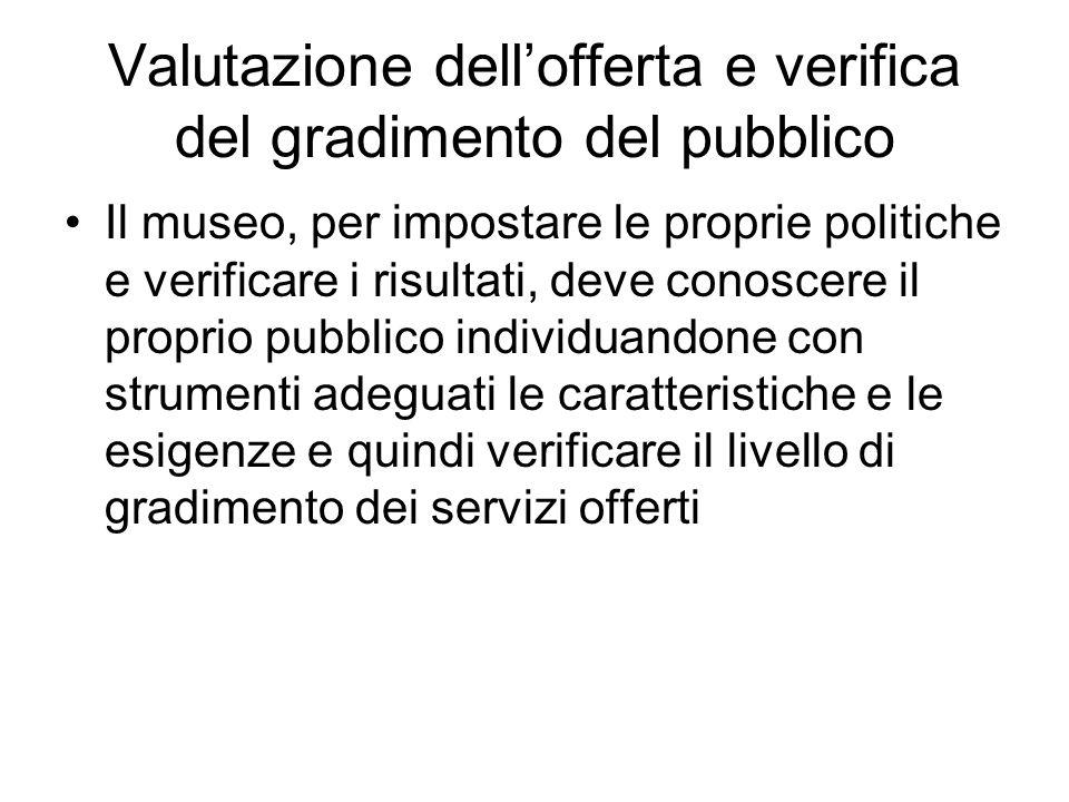 Valutazione dell'offerta e verifica del gradimento del pubblico