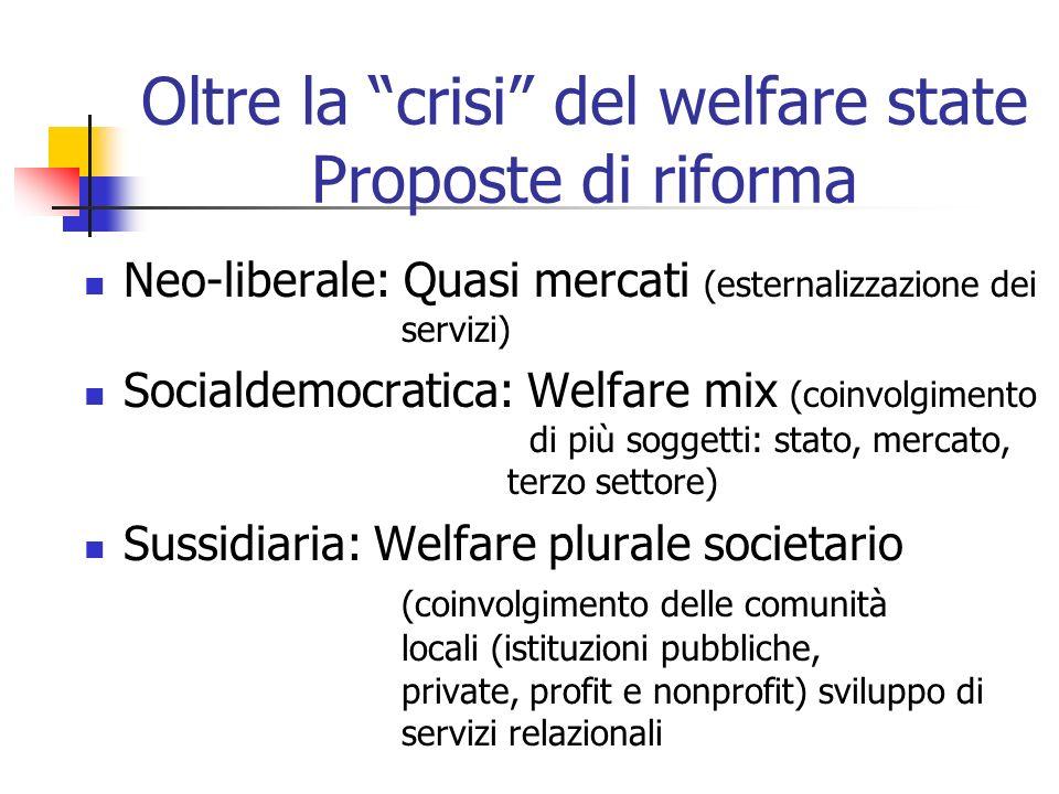Oltre la crisi del welfare state Proposte di riforma
