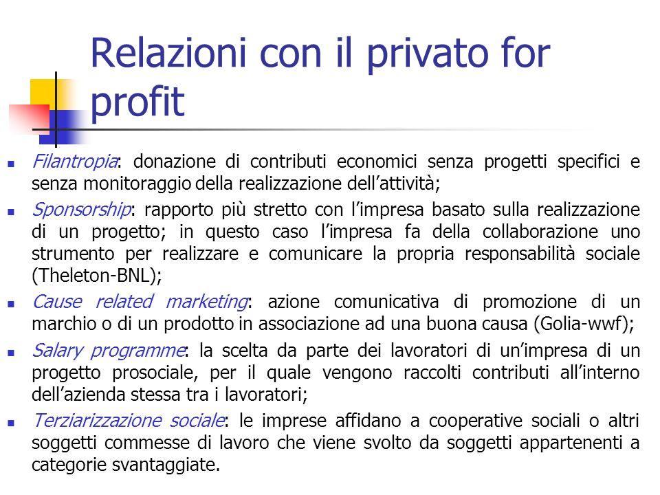Relazioni con il privato for profit