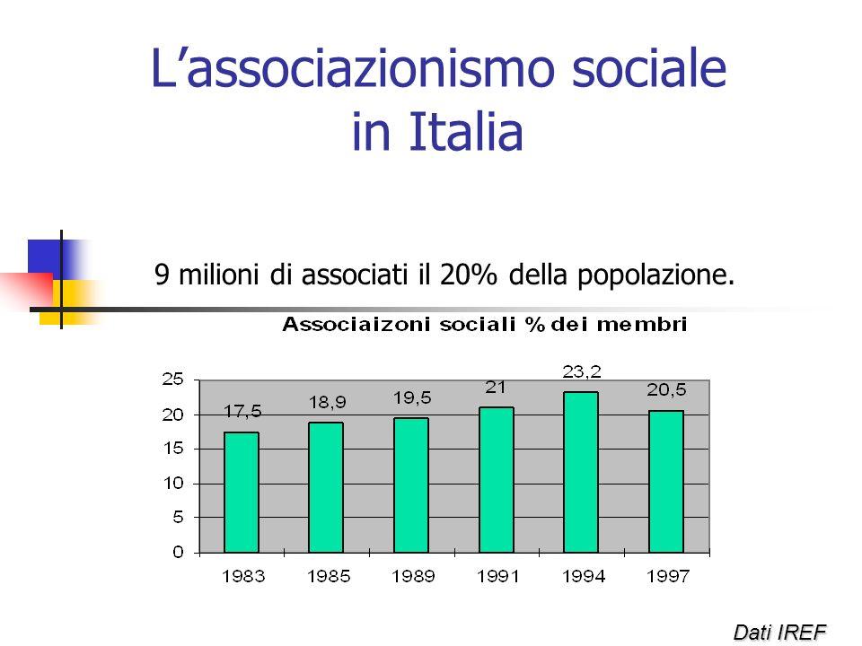 L'associazionismo sociale in Italia