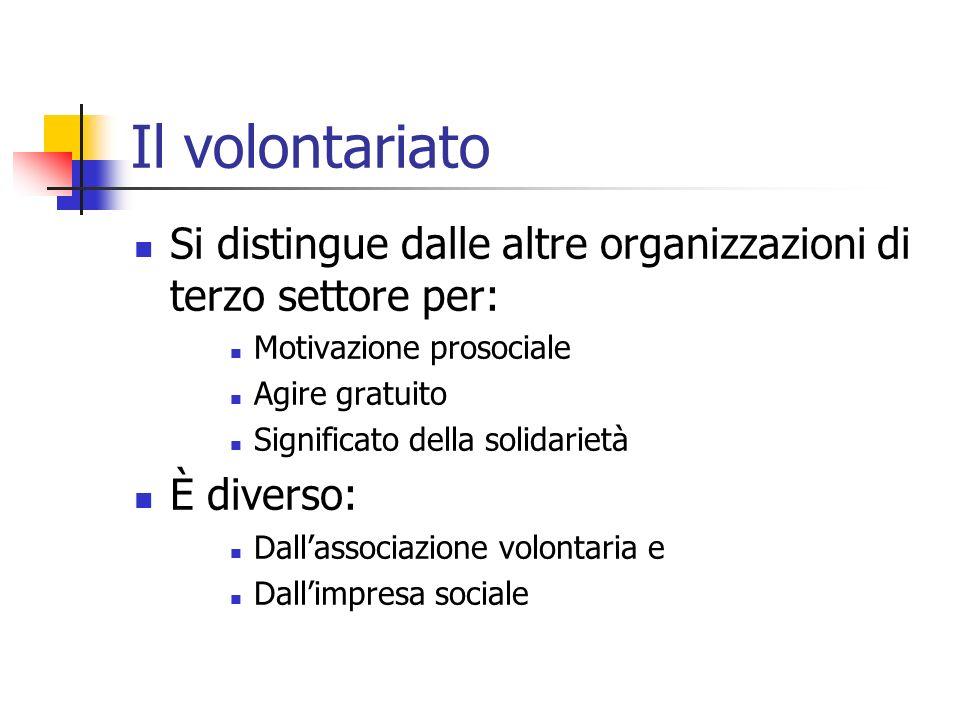 Il volontariato Si distingue dalle altre organizzazioni di terzo settore per: Motivazione prosociale.