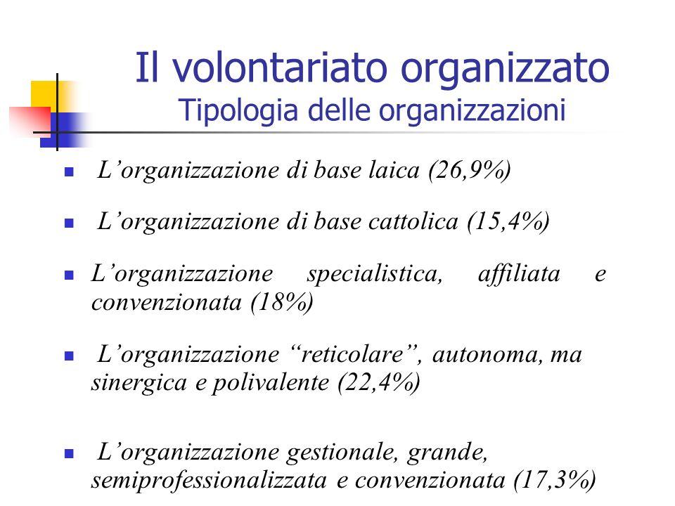 Il volontariato organizzato Tipologia delle organizzazioni