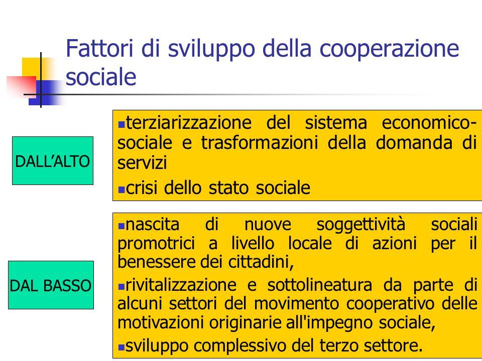 Fattori di sviluppo della cooperazione sociale