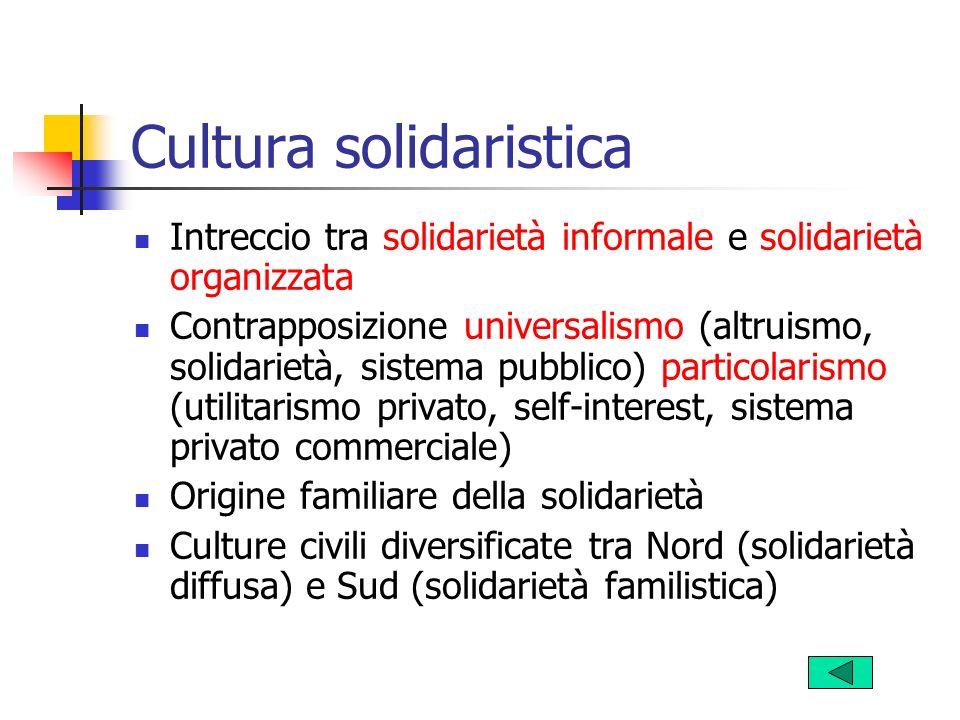Cultura solidaristica