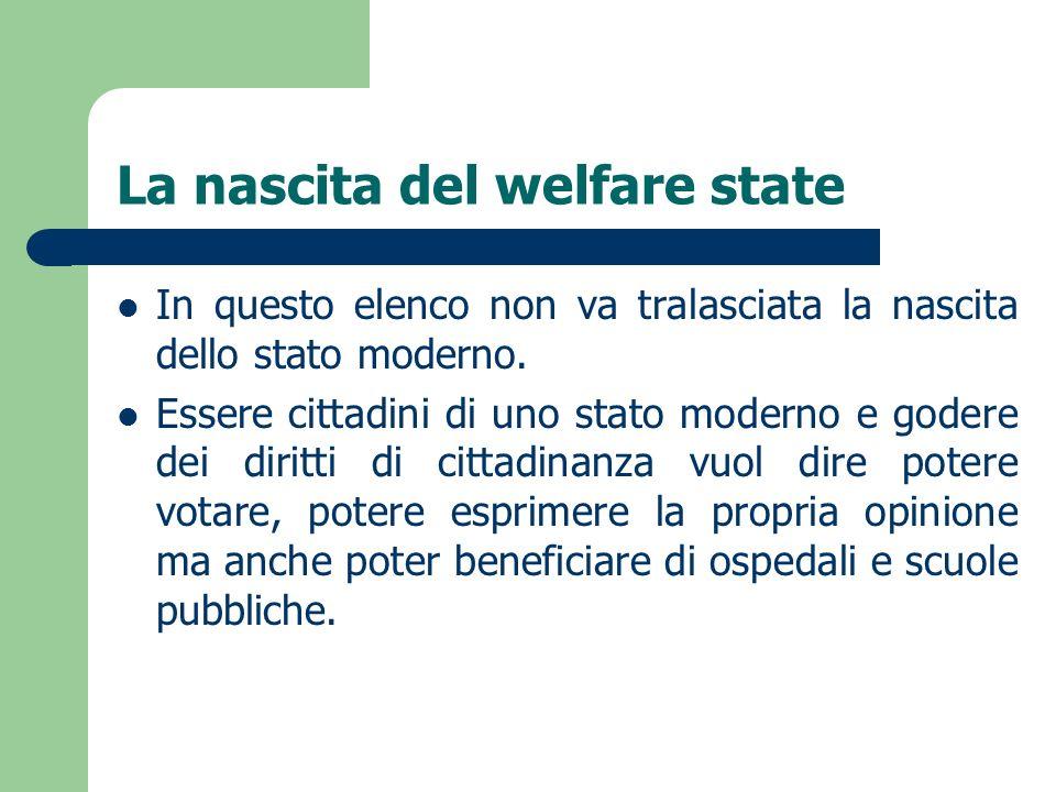 La nascita del welfare state