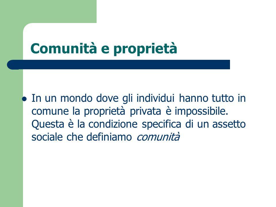 Comunità e proprietà
