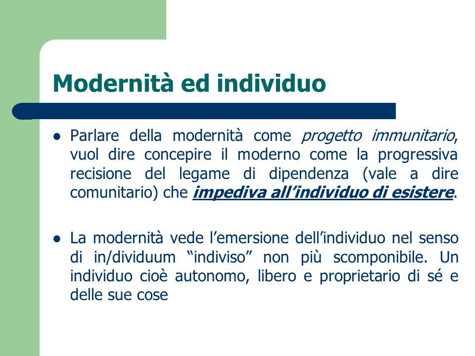 Modernità ed individuo