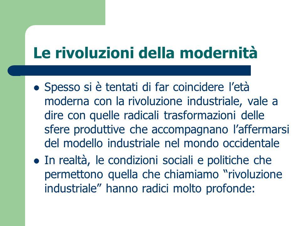 Le rivoluzioni della modernità