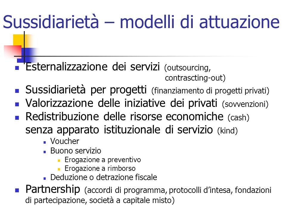 Sussidiarietà – modelli di attuazione