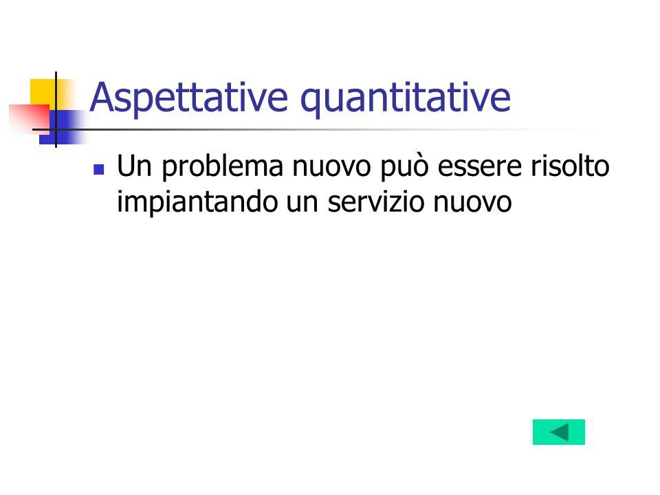 Aspettative quantitative