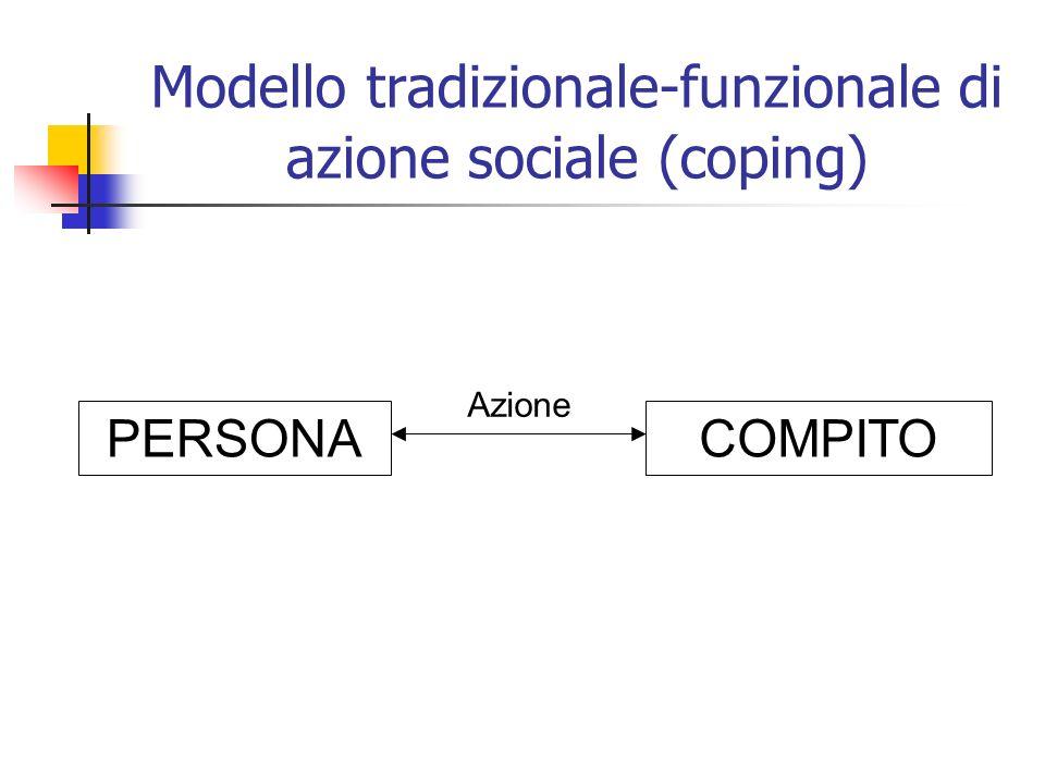 Modello tradizionale-funzionale di azione sociale (coping)