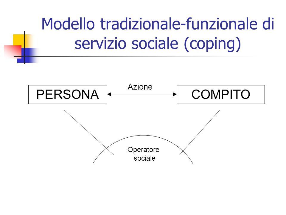 Modello tradizionale-funzionale di servizio sociale (coping)