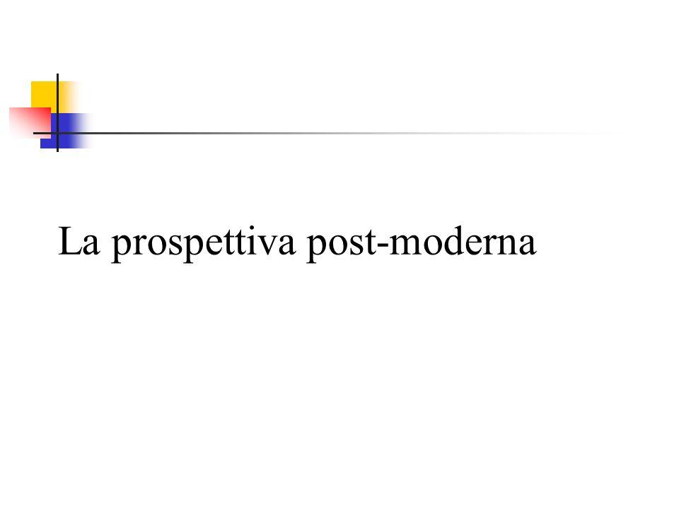 La prospettiva post-moderna
