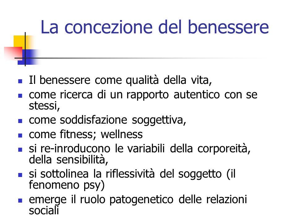 La concezione del benessere
