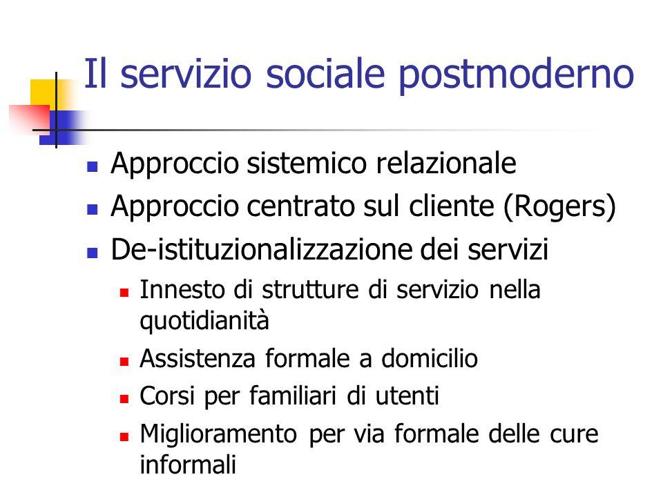 Il servizio sociale postmoderno