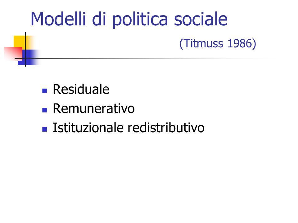 Modelli di politica sociale (Titmuss 1986)