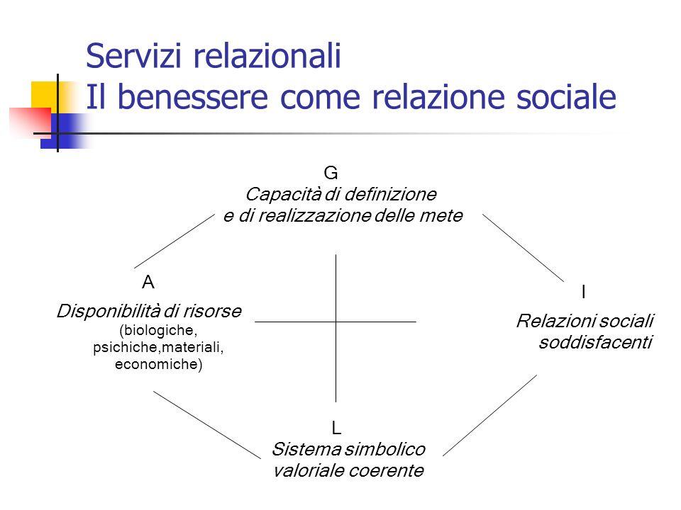 Servizi relazionali Il benessere come relazione sociale