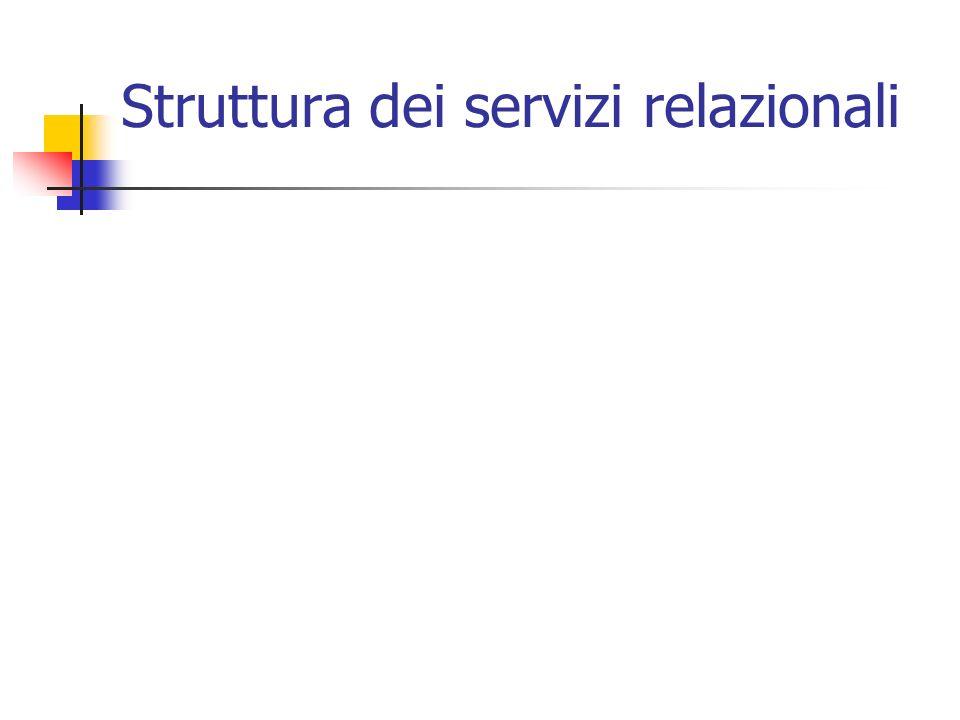Struttura dei servizi relazionali
