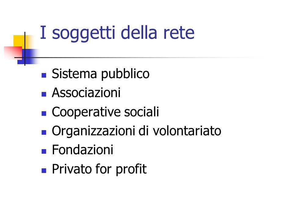 I soggetti della rete Sistema pubblico Associazioni