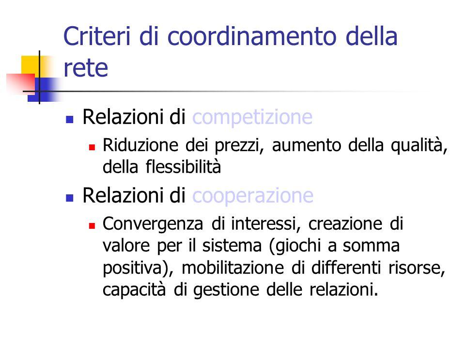 Criteri di coordinamento della rete