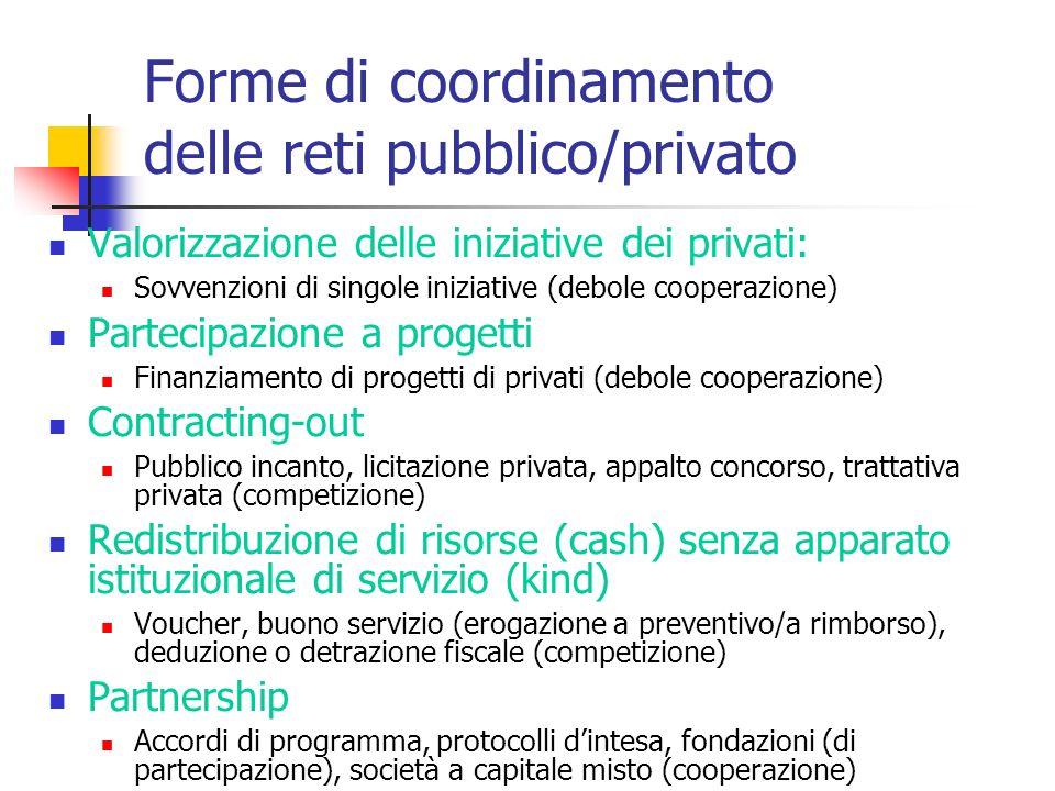 Forme di coordinamento delle reti pubblico/privato