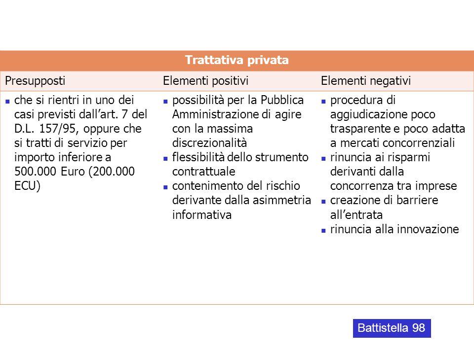 Reti pubblico/privato in sanità