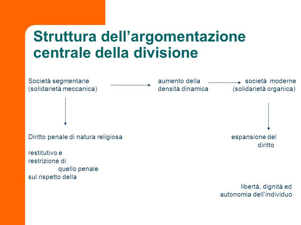 Struttura dell'argomentazione centrale della divisione