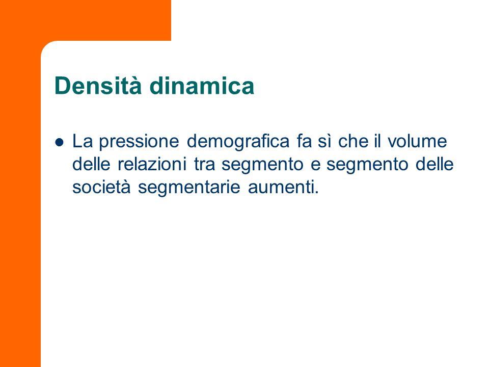 Densità dinamicaLa pressione demografica fa sì che il volume delle relazioni tra segmento e segmento delle società segmentarie aumenti.