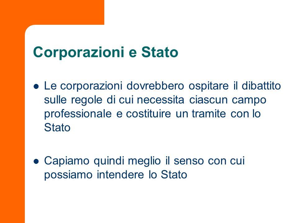 Corporazioni e Stato
