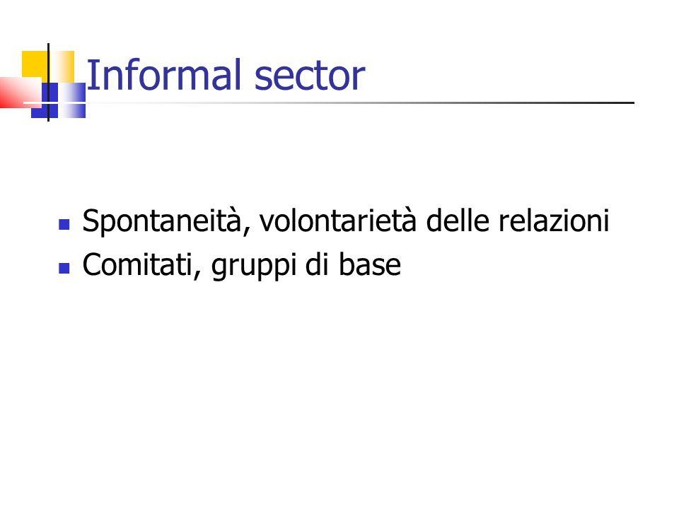 Informal sector Spontaneità, volontarietà delle relazioni