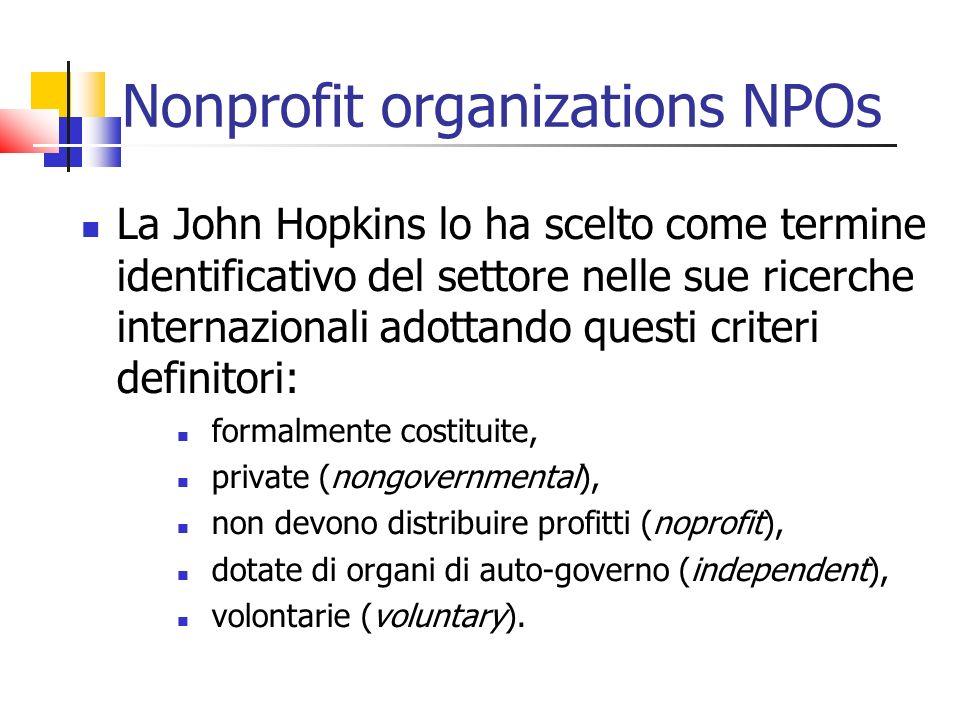 Nonprofit organizations NPOs