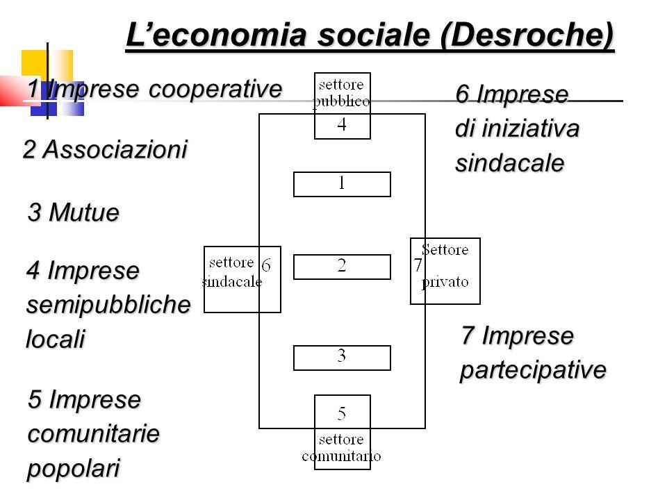 L'economia sociale (Desroche)