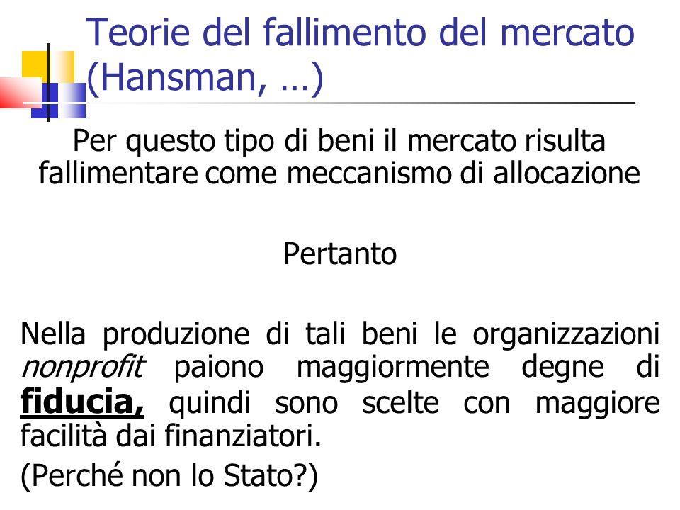 Teorie del fallimento del mercato (Hansman, …)