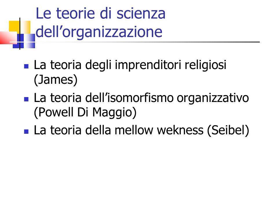 Le teorie di scienza dell'organizzazione