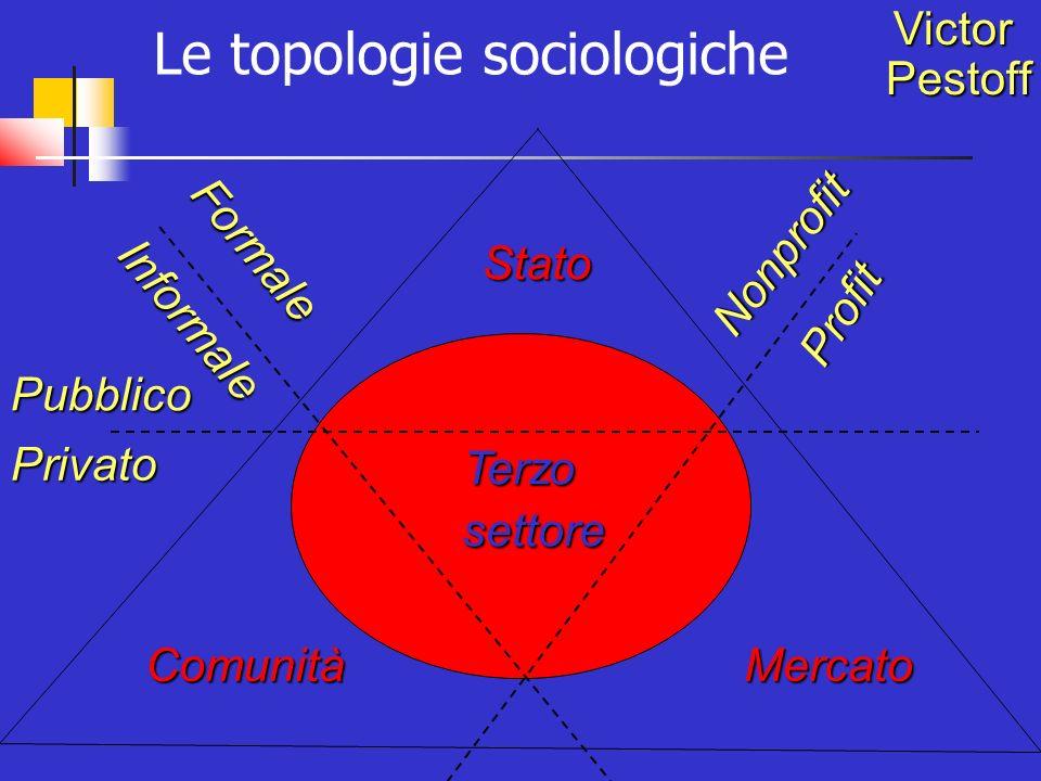 Le topologie sociologiche