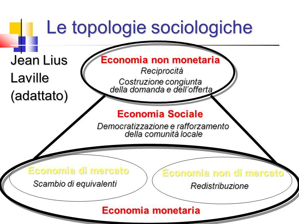 Economia non monetaria Economia non di mercato