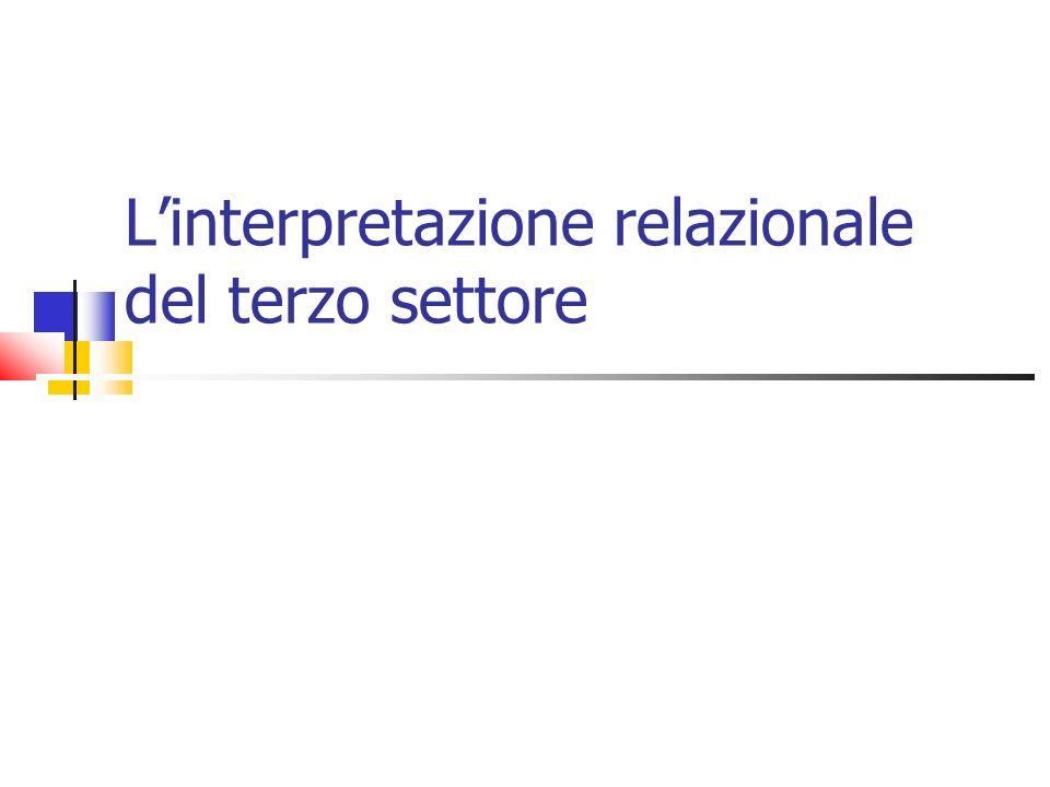L'interpretazione relazionale del terzo settore