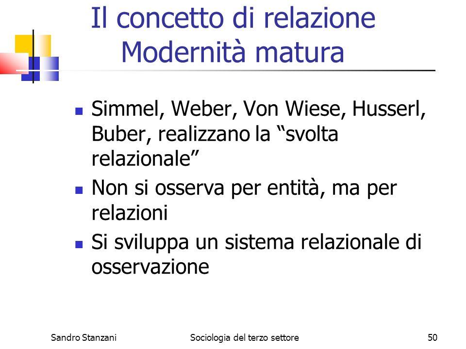 Il concetto di relazione Modernità matura