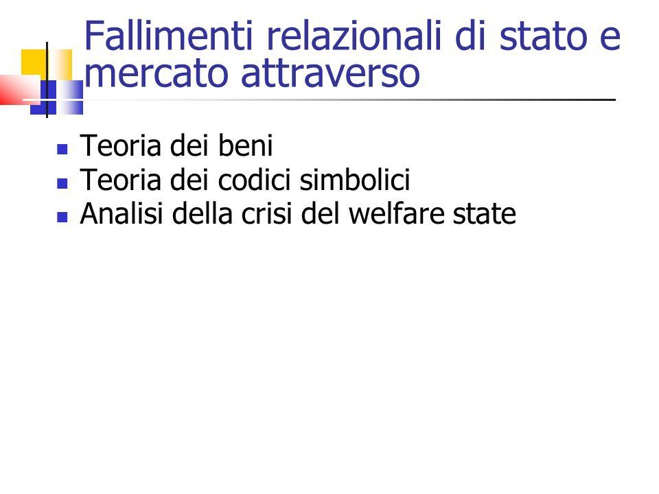 Fallimenti relazionali di stato e mercato attraverso
