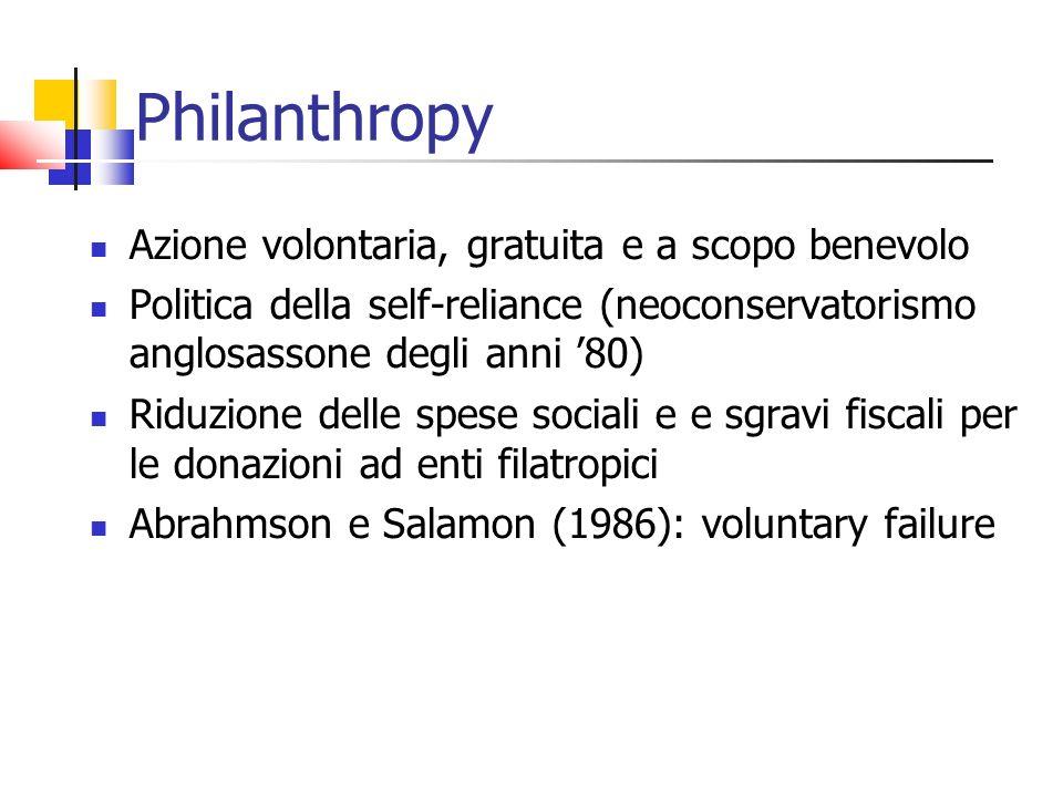Philanthropy Azione volontaria, gratuita e a scopo benevolo