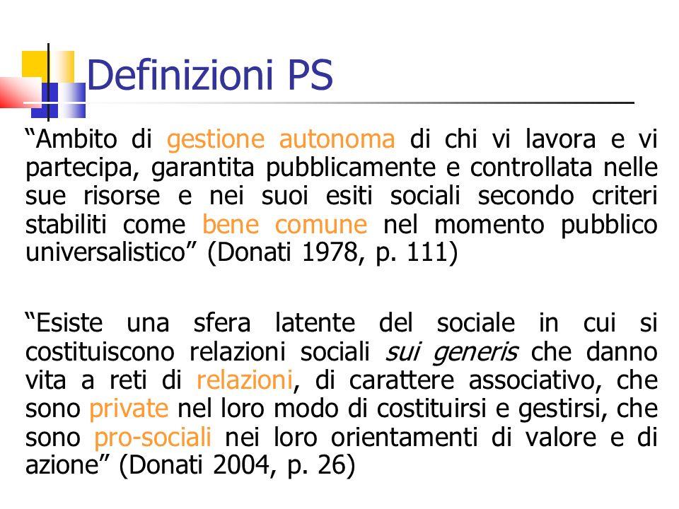 Definizioni PS