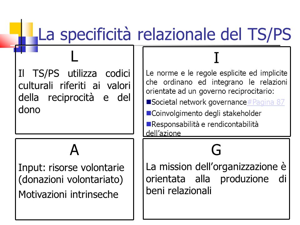 La specificità relazionale del TS/PS