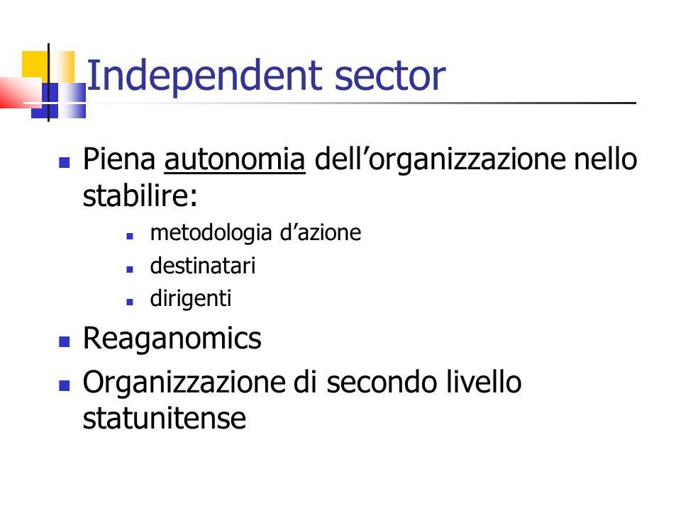 Independent sector Piena autonomia dell'organizzazione nello stabilire: metodologia d'azione. destinatari.