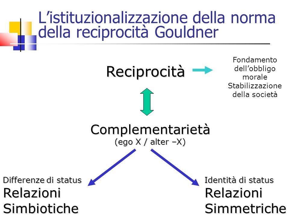 L'istituzionalizzazione della norma della reciprocità Gouldner