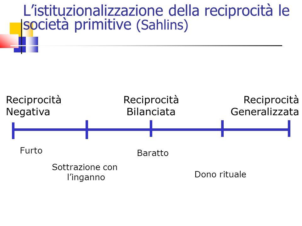 L'istituzionalizzazione della reciprocità le società primitive (Sahlins)