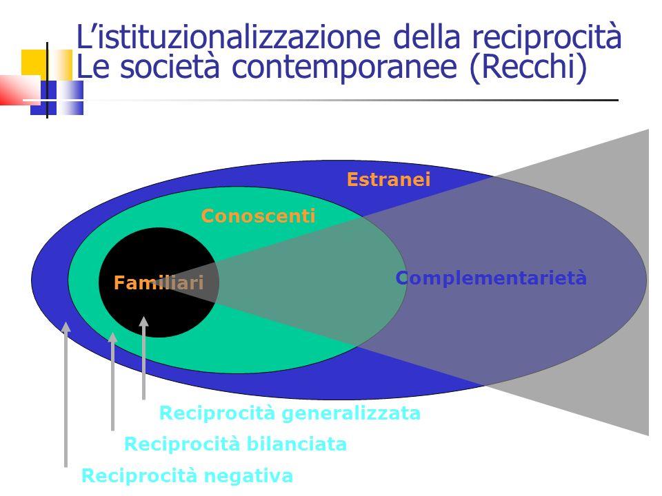 L'istituzionalizzazione della reciprocità Le società contemporanee (Recchi)
